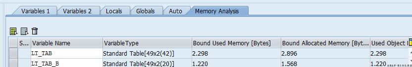 Выделенная память